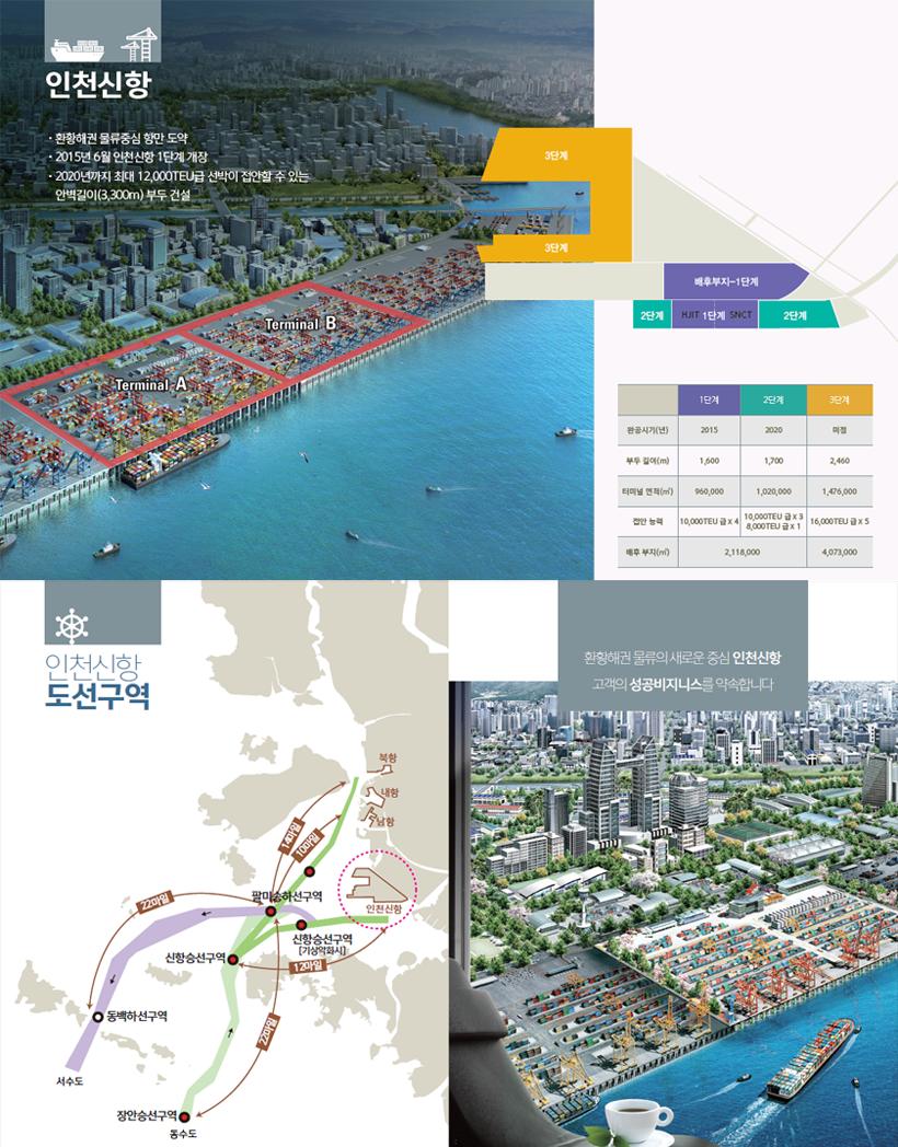 환황해권 물류의 새로운 중심 인천신항 홍보 포스터