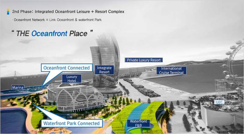 2nd Phase: Integrated Oceanfront Leisure + Resort Complex